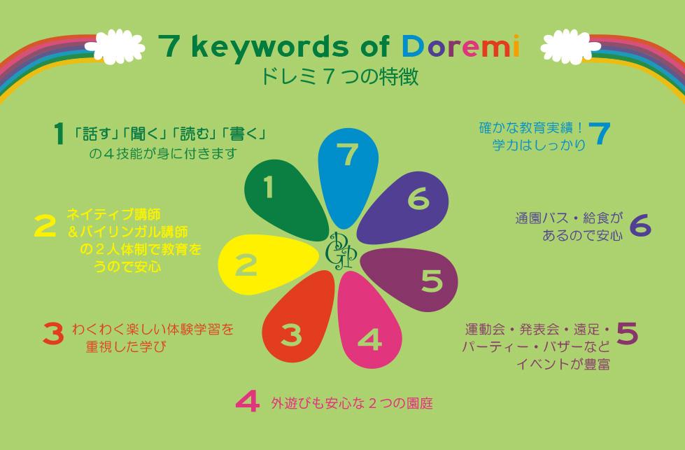 ドレミ7つの特徴
